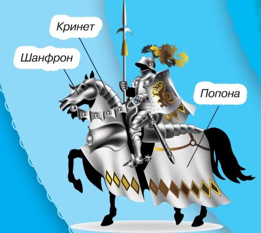 доспехи рыцарской лошади