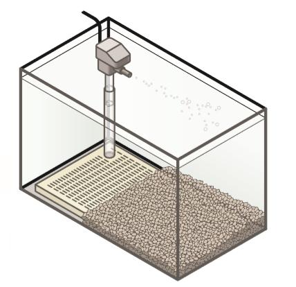 Схема устройства простейшего фильтра с фальш-дном